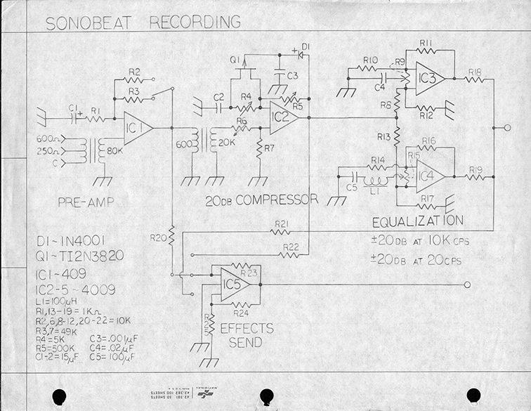 sonobeat u0026 39 s custom mixers